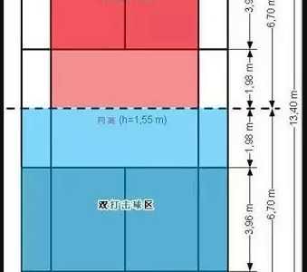 羽毛球场地尺寸图 羽毛球场标准尺寸平面图及比赛场地规格介绍