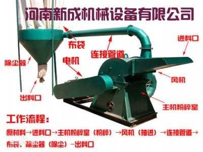 大型设备的定义 大型木材粉碎机设备的工作原理是什么